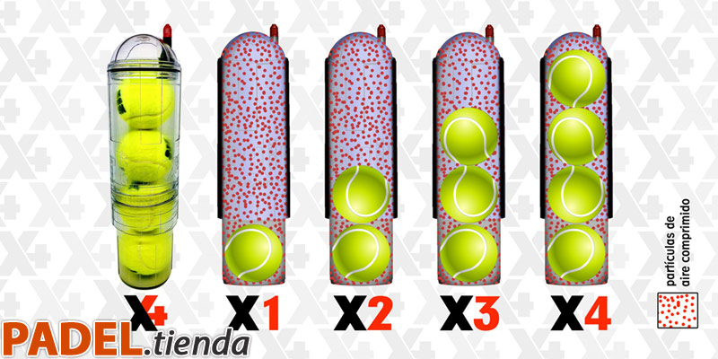 Presurizador Tuboplus X4 Crystal - Detalle